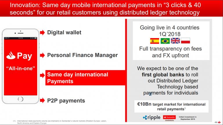 Santander lanceert app met Ripple betalingen in 4 landen
