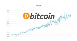 Bitcoin hashrate op record