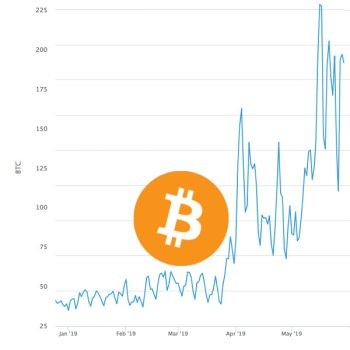 Bitcoin mining wordt weer aantrekkelijker