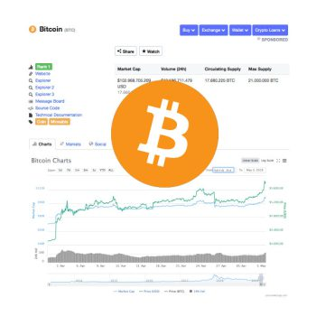 Bitcoin steeg 28% april