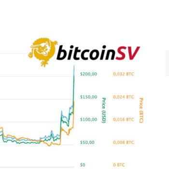 Prijs Bitcoin SV verdubbelt na fake news over Binance relisting