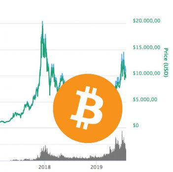 Bitcoin koers boven de 20.000 dollar tegen eind 2019